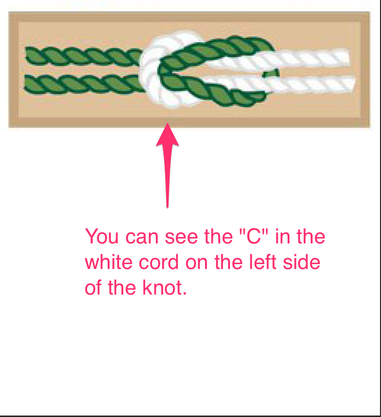 Square Knot Placement